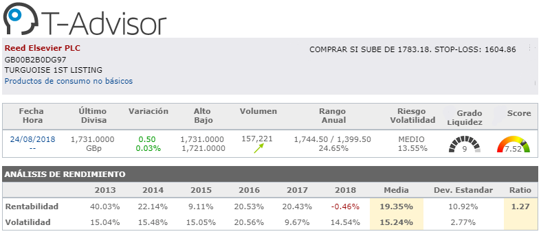 oportunidades de inverion europa reed elsevier