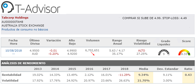 oportunidades de inversion asia pacifico tabcorp holdings