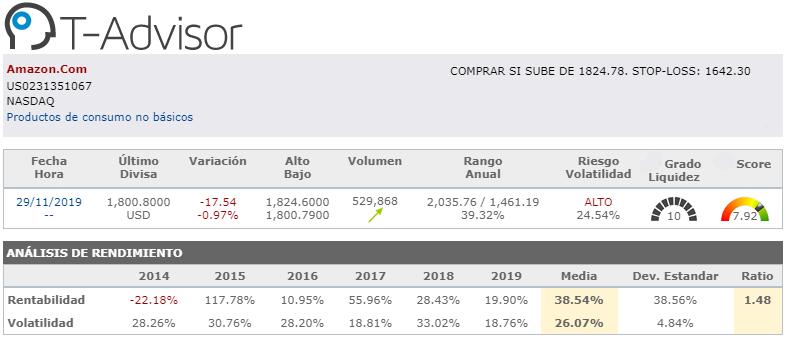 oportunidades de inversion america amazon