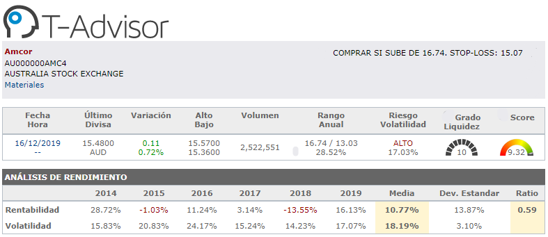 oportunidades de inversion asia pacifico amcor